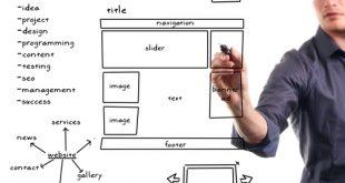 5 dôvodov, prečo neodkladať tvorbu web stránky