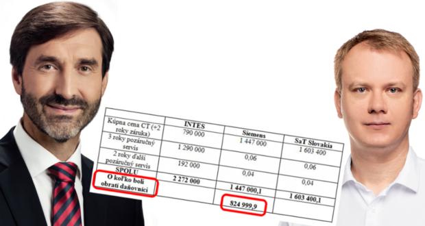 Blanár, Daňoví poplatníci podľa Beblavého preplatili CT prístroje nakúpené žilinskou župou o 800-tisíc eur!