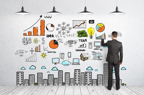, Kroky k vybudovaniu silnej a úspešnej značky