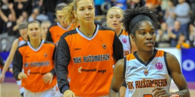 , Basketbalistky Ružomberka zdolali francúzskeho vicemajstra